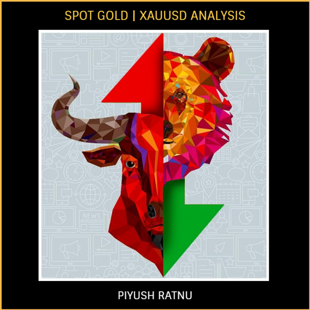 Piyush Ratnu | XAUUSD | Spot Gold | Analysis