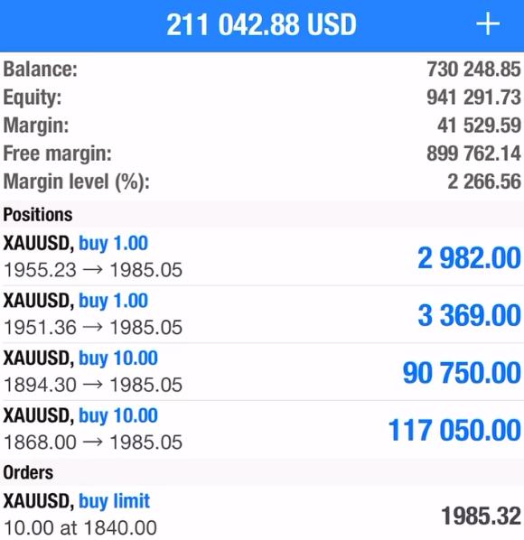 Piyush Ratnu Gold Trader   Most Accurate Gold   XAUUSD   Spot Gold Trading Strategy   Analysis   Signals   Forex Trader   Bullion Trader   Gold Trader