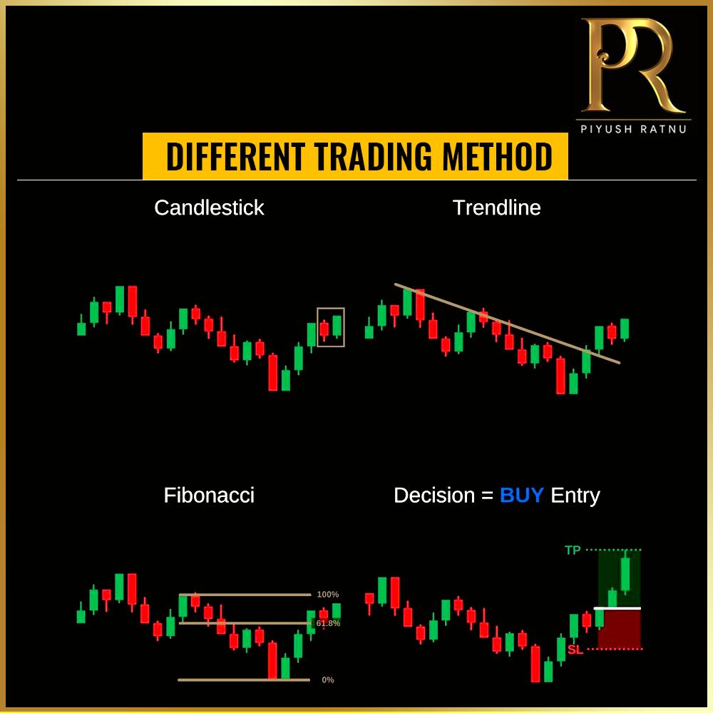 Piyush Ratnu Forex Trading Tutorials 091