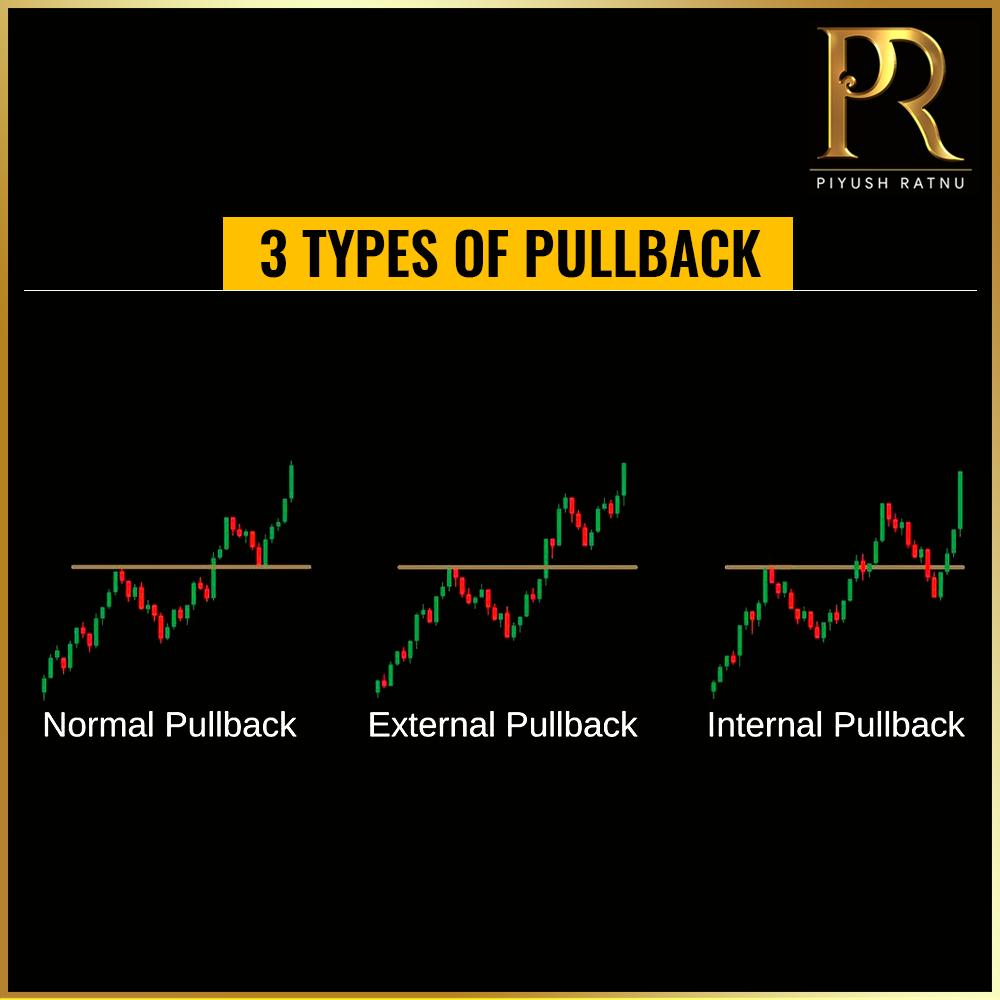 Piyush Ratnu Forex Trading Tutorials 092