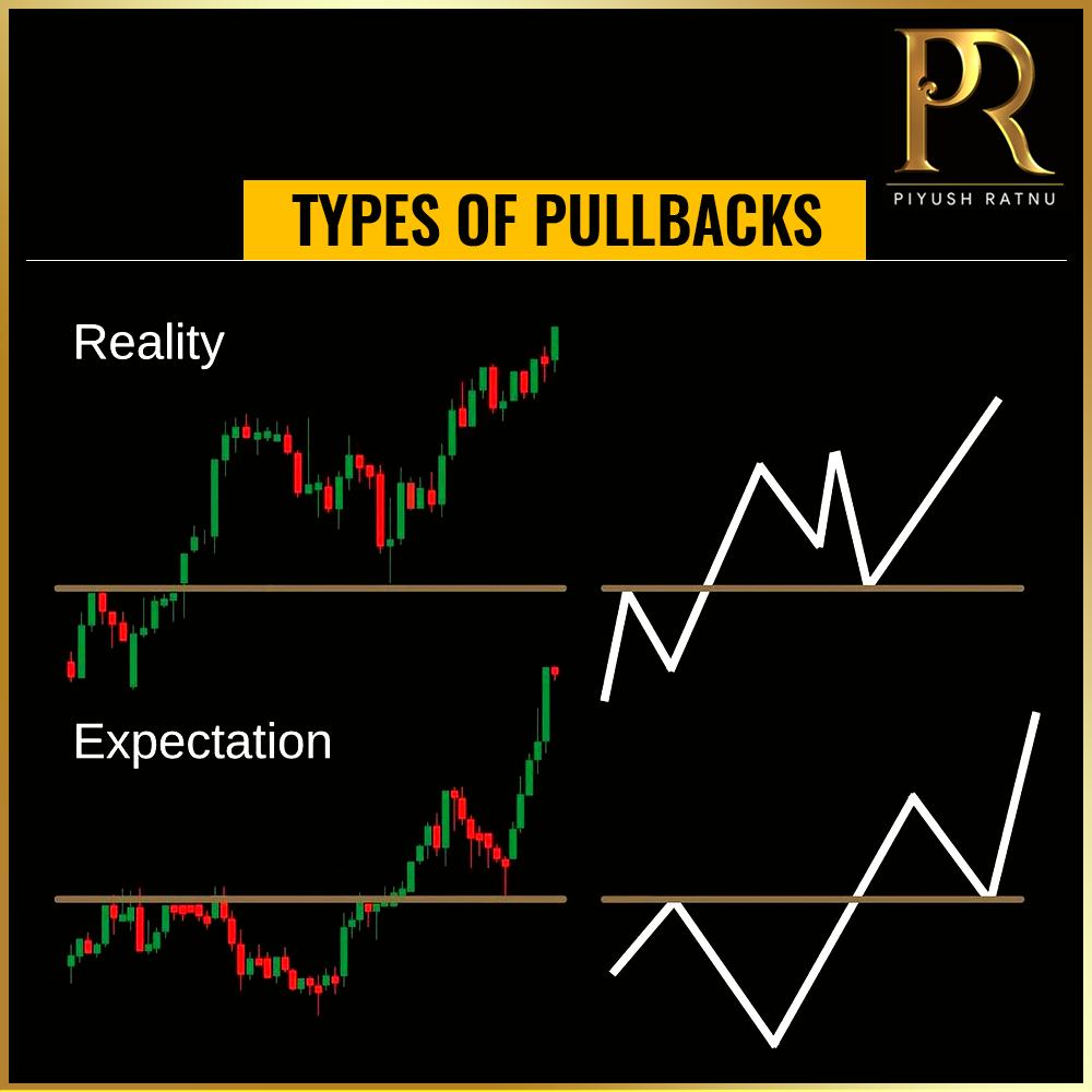 Piyush Ratnu Forex Trading Tutorials 094
