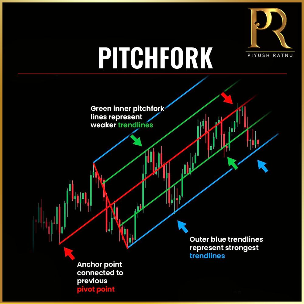 Piyush Ratnu Forex Trading Tutorials 095
