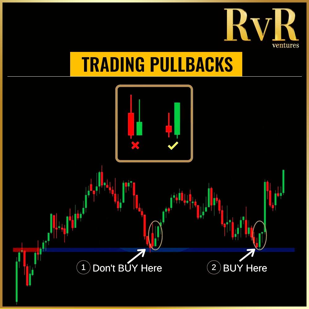 Piyush Ratnu Forex Trading Tutorials 137