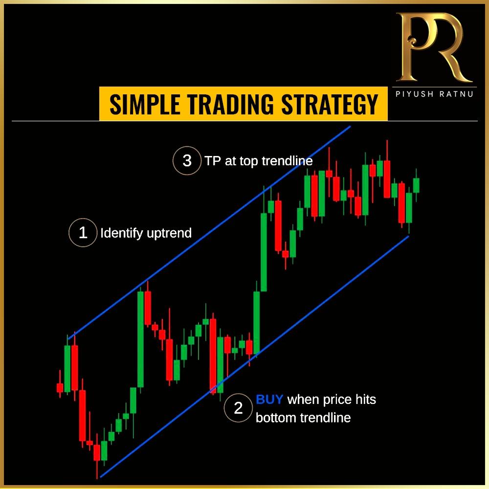 Piyush Ratnu Forex Trading Tutorials 139