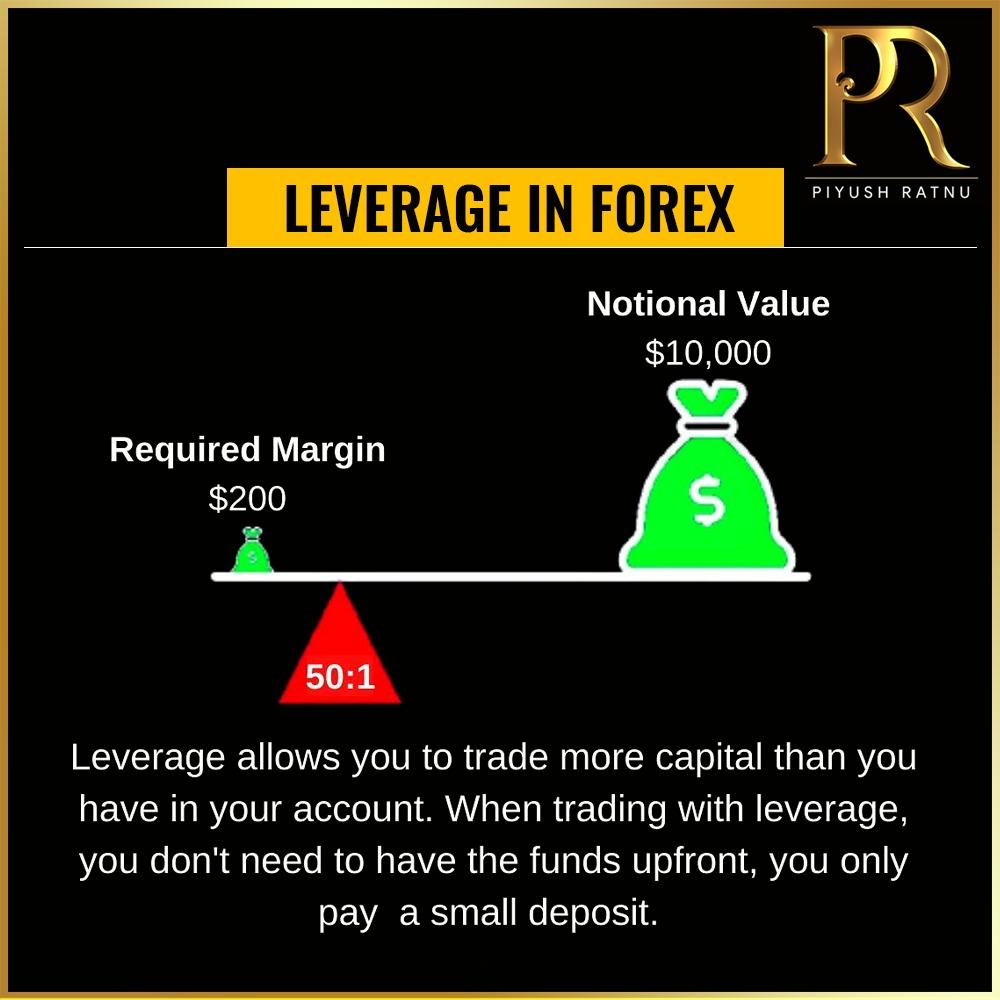Piyush Ratnu Forex Trading Tutorials 141