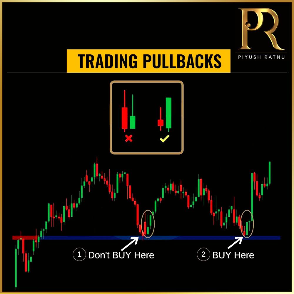 Piyush Ratnu Forex Trading Tutorials 142