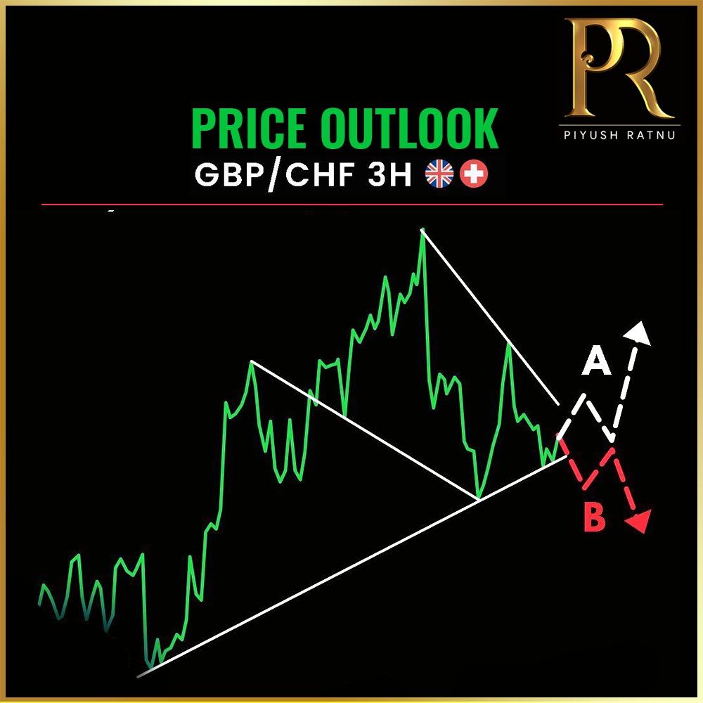 Piyush Ratnu Forex Trading Tutorials 145