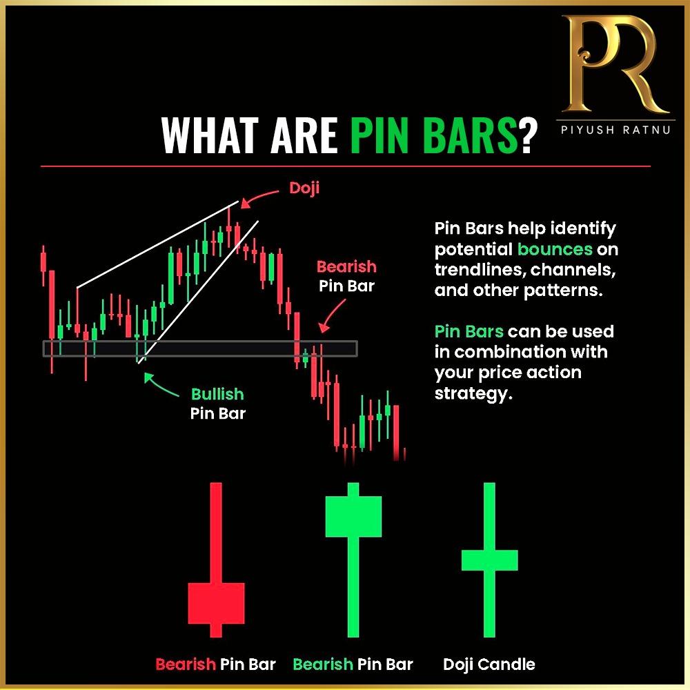 Piyush Ratnu Forex Trading Tutorials 153