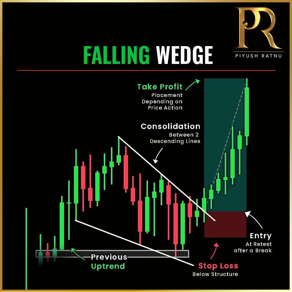 Piyush Ratnu Forex Trading Tutorials 154